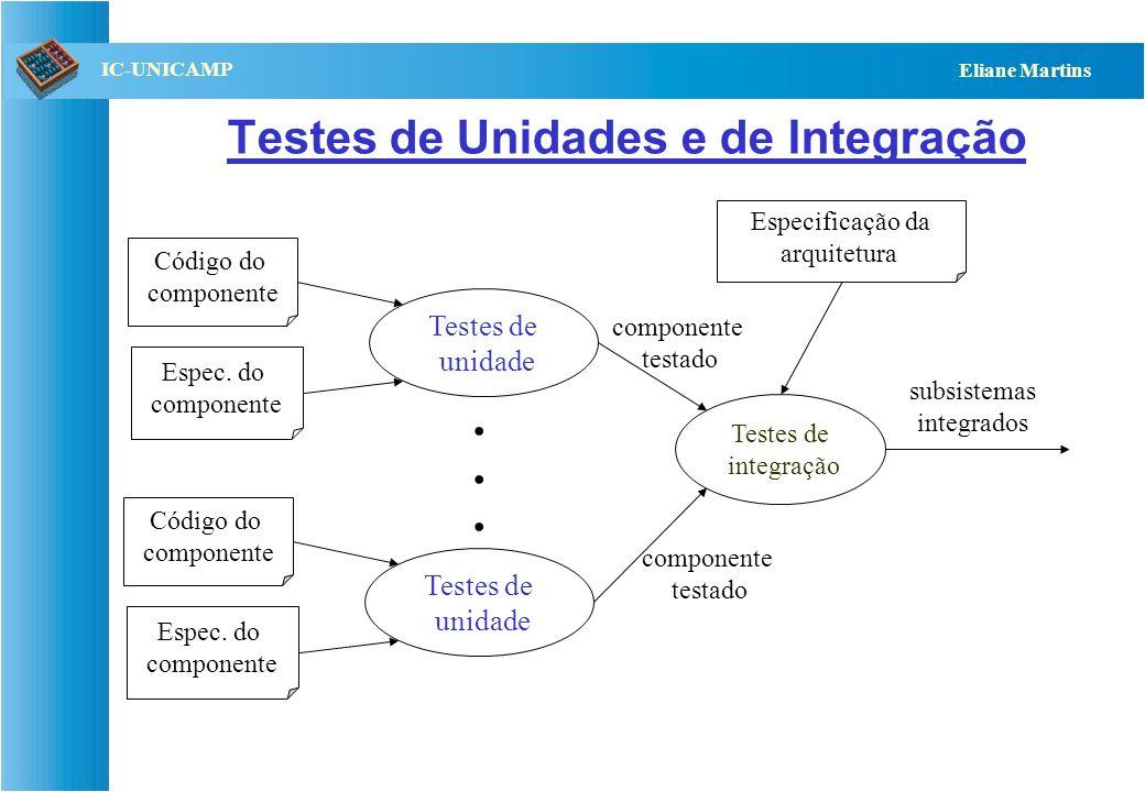 QST112 06/2001 IC-UNICAMP Eliane Martins Testes de Unidades e de Integração Testes de unidade Código do componente Espec.