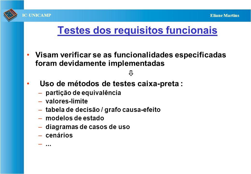 QST112 06/2001 IC-UNICAMP Eliane Martins Fontes de informação para os testes Especificação de requisitos. Protótipo, layouts ou modelos da IU. Polític
