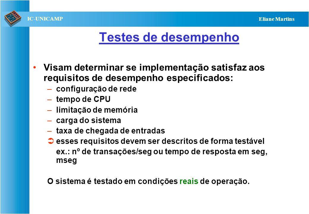QST112 06/2001 IC-UNICAMP Eliane Martins Testes dos requisitos de qualidade Visam determinar se a implementação do sistema satisfaz aos requisitos de