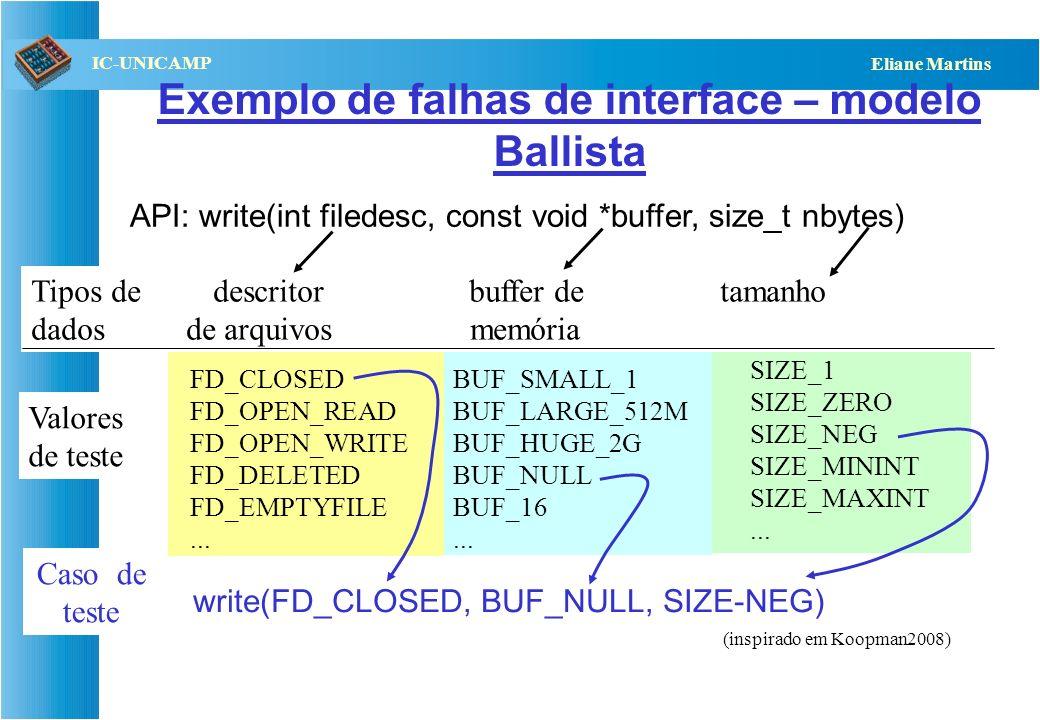 QST112 06/2001 IC-UNICAMP Eliane Martins Falhas de interface: o modelo Ballista Tipo do dadoValores Inteiro0, 1, -1, MaxInt, MinInt Real0., 1., -1., D
