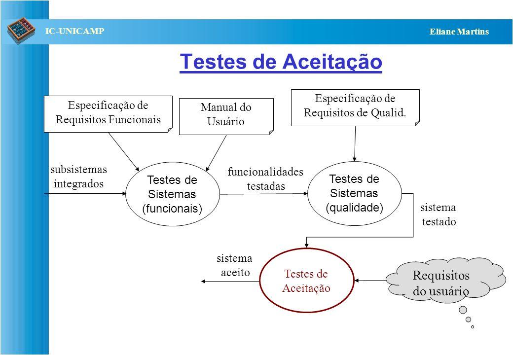 QST112 06/2001 IC-UNICAMP Eliane Martins Recomendações para Testes de Segurança Critérios e metodologias para testes de segurança foram propostos por