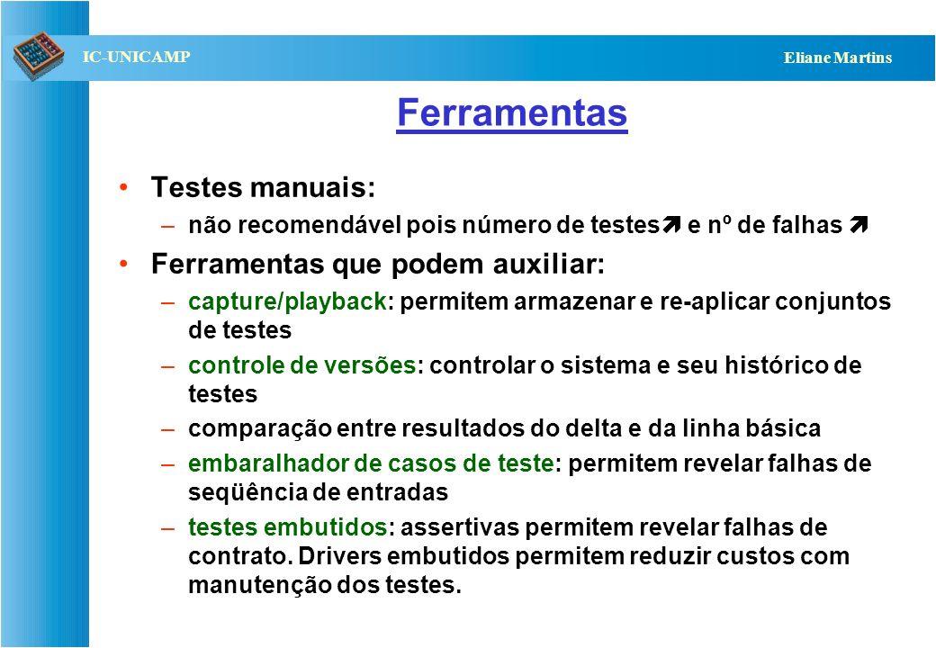 QST112 06/2001 IC-UNICAMP Eliane Martins Testes de Aceitação Têm os mesmos objetivos que os testes de sistemas, só que envolvem a participação do clie