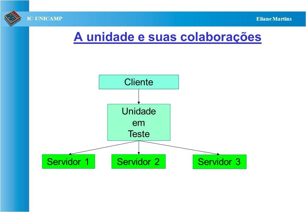 QST112 06/2001 IC-UNICAMP Eliane Martins Componentes de teste Driver –Programa ou classe que aplica os casos de teste ao componente em teste Faz o pap