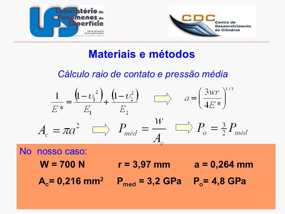 Materiais e métodos Cálculo raio de contato e pressão média No nosso caso: r = 3,97 mma = 0,264 mm P med = 3,2 GPaA c = 0,216 mm 2 W = 700 N P o = 4,8
