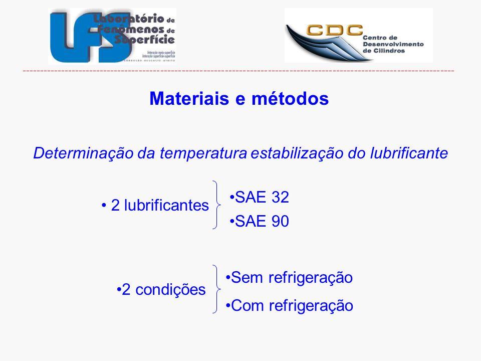 Materiais e métodos Determinação da temperatura estabilização do lubrificante 2 lubrificantes SAE 32 SAE 90 2 condições Sem refrigeração Com refrigera