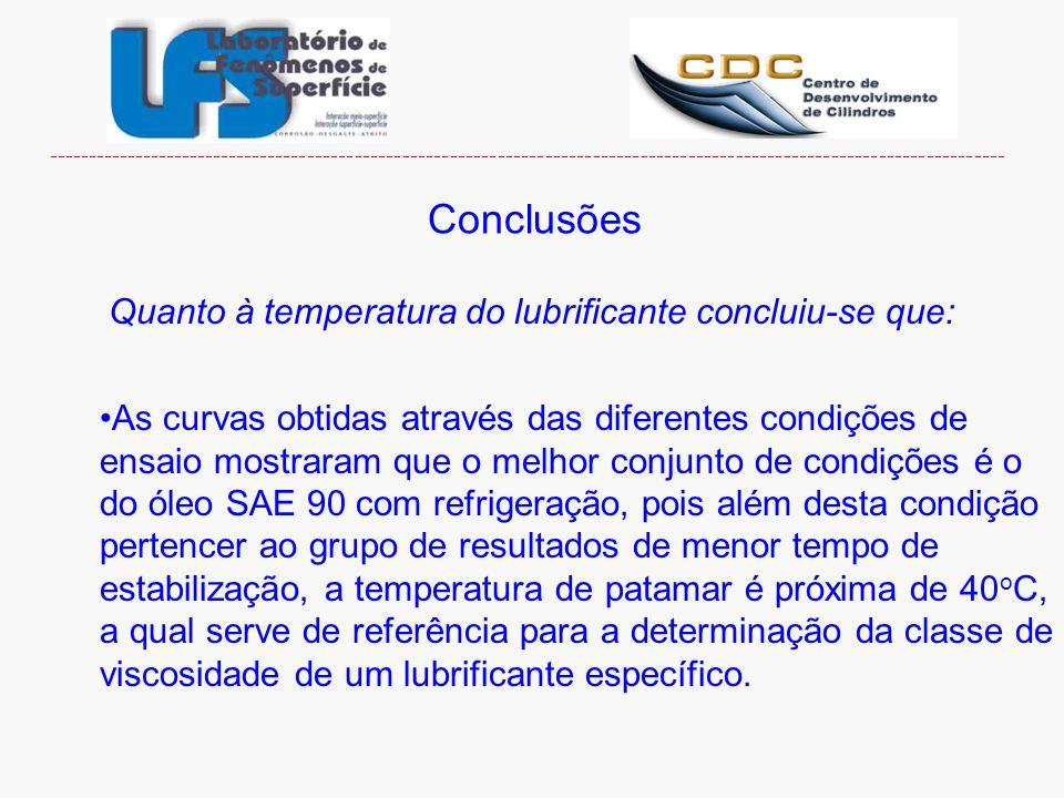Conclusões Quanto à temperatura do lubrificante concluiu-se que: As curvas obtidas através das diferentes condições de ensaio mostraram que o melhor c