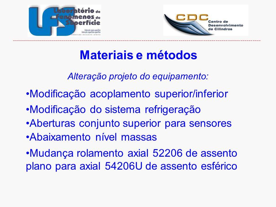 Materiais e métodos Alteração projeto do equipamento: Modificação acoplamento superior/inferior Modificação do sistema refrigeração Aberturas conjunto