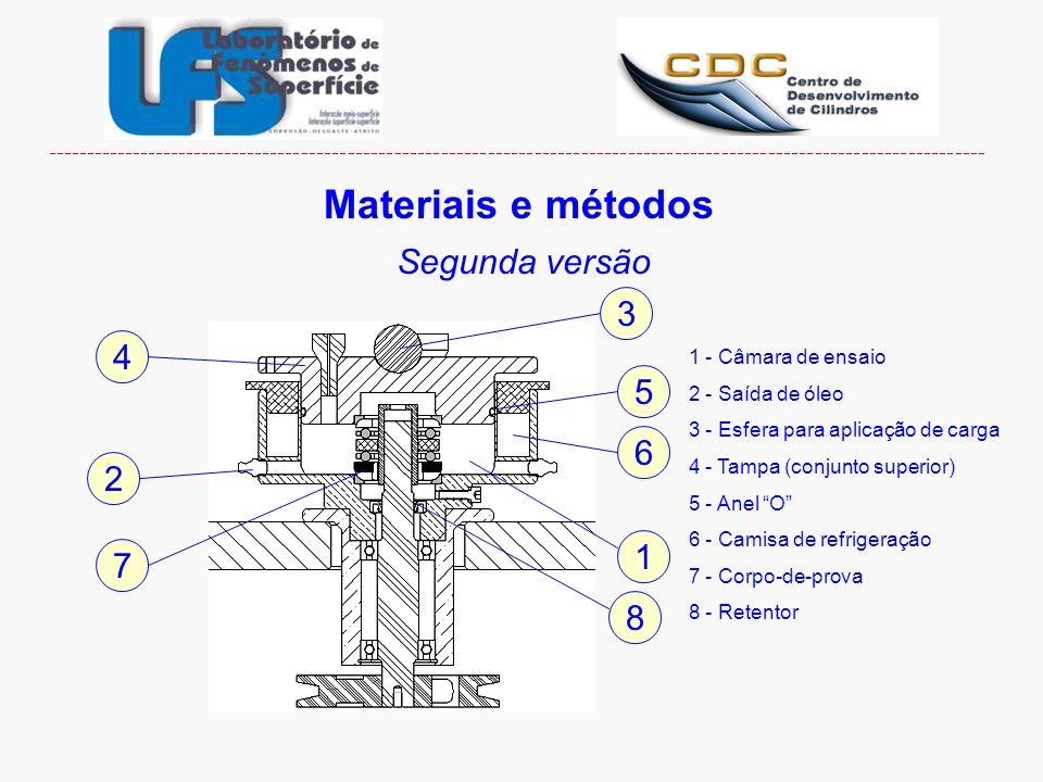Materiais e métodos 1 - Câmara de ensaio 2 - Saída de óleo 3 - Esfera para aplicação de carga 4 - Tampa (conjunto superior) 5 - Anel O 6 - Camisa de r