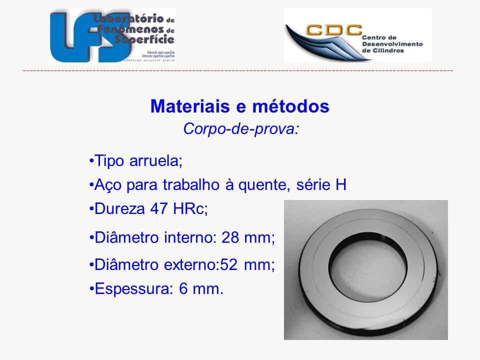 Corpo-de-prova: Tipo arruela; Materiais e métodos Aço para trabalho à quente, série H Diâmetro interno: 28 mm; Diâmetro externo:52 mm; Espessura: 6 mm