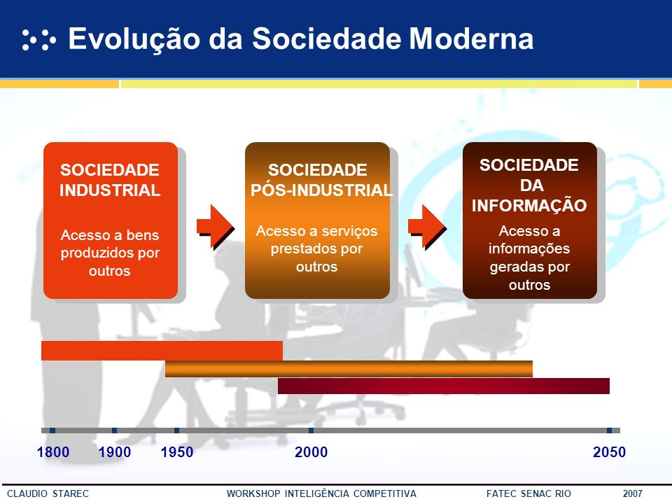 12 CLAUDIO STAREC WORKSHOP INTELIGÊNCIA COMPETITIVA FATEC SENAC RIO 2007 Informação e Tecnologia