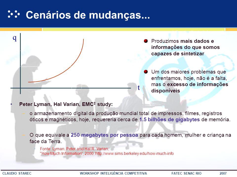 13 CLAUDIO STAREC WORKSHOP INTELIGÊNCIA COMPETITIVA FATEC SENAC RIO 2007 Evolução da Sociedade Moderna SOCIEDADE INDUSTRIAL Acesso a bens produzidos p