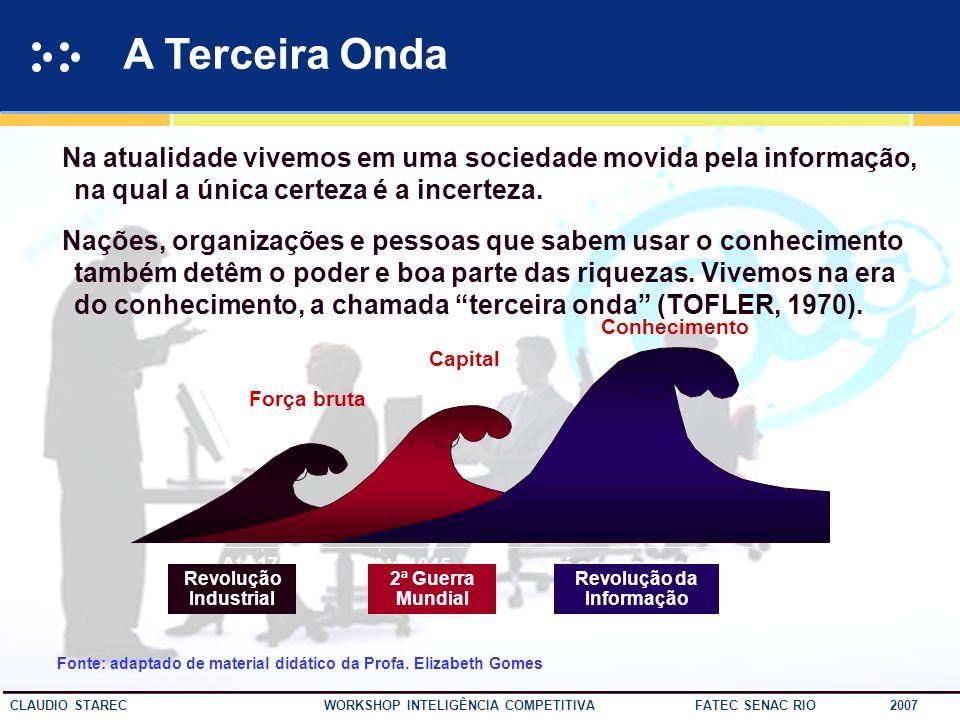 14 CLAUDIO STAREC WORKSHOP INTELIGÊNCIA COMPETITIVA FATEC SENAC RIO 2007 q t x y Produzimos mais dados e informações do que somos capazes de sintetiza