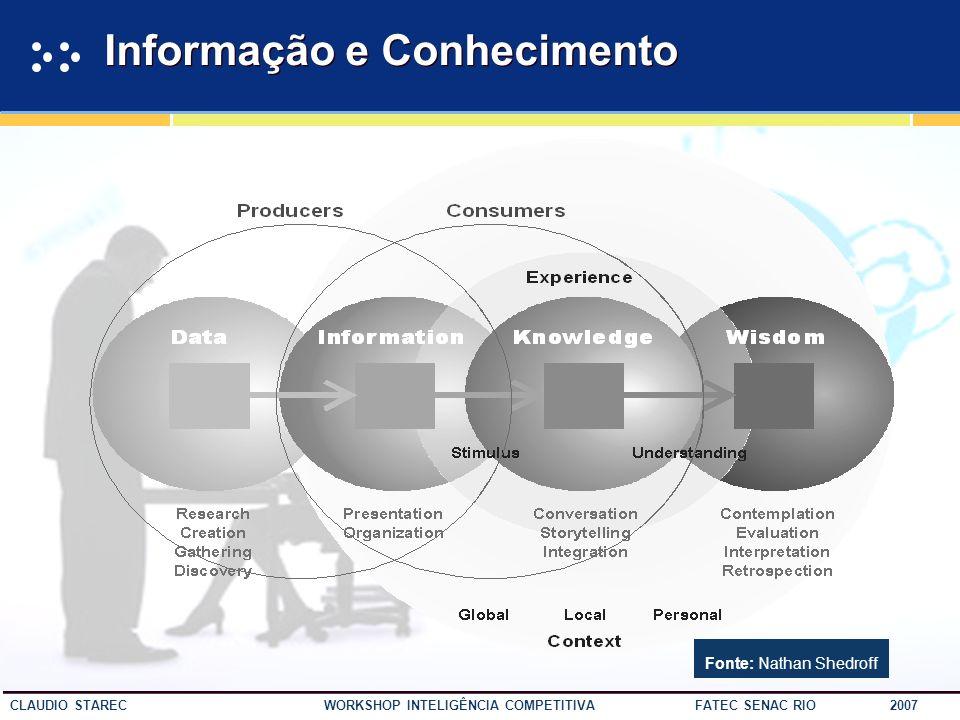 17 CLAUDIO STAREC WORKSHOP INTELIGÊNCIA COMPETITIVA FATEC SENAC RIO 2007 Saturados de lixo informacional Nós estamos confusos e inseguros com o volume