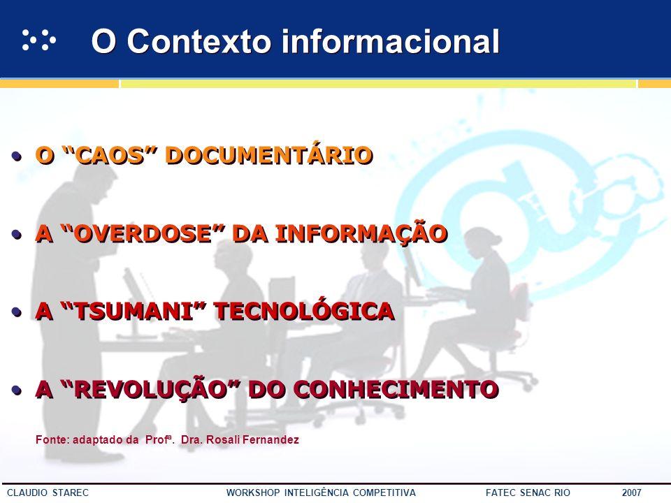 18 CLAUDIO STAREC WORKSHOP INTELIGÊNCIA COMPETITIVA FATEC SENAC RIO 2007 Informação e Conhecimento Fonte: Nathan Shedroff