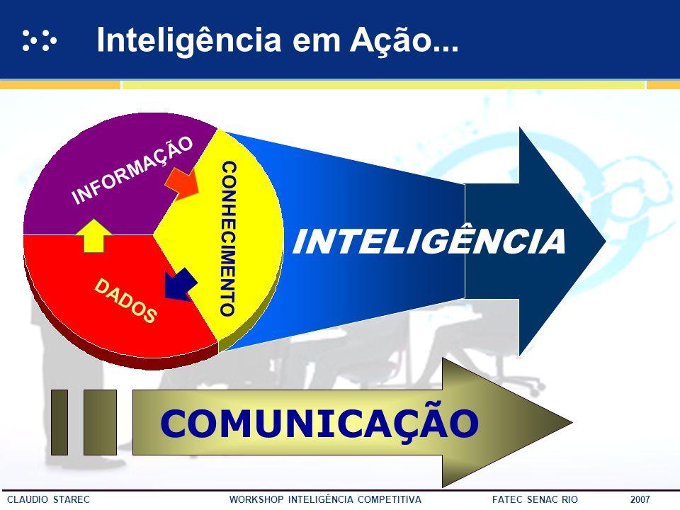 21 CLAUDIO STAREC WORKSHOP INTELIGÊNCIA COMPETITIVA FATEC SENAC RIO 2007 Hierarquia da Informação Dados..... Públicos e Publicados Inteligência..... I