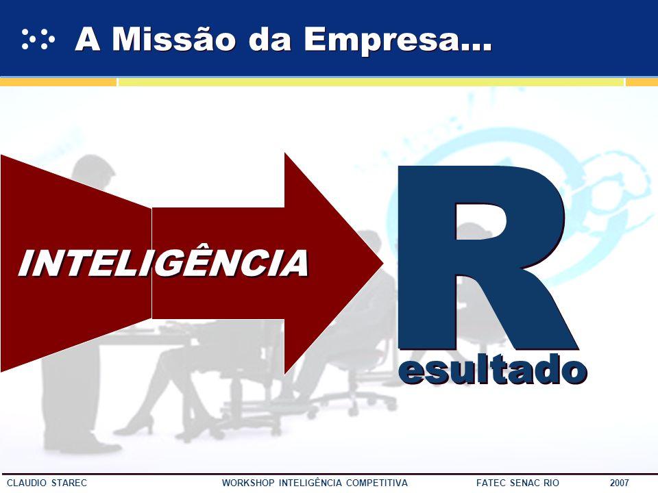 22 CLAUDIO STAREC WORKSHOP INTELIGÊNCIA COMPETITIVA FATEC SENAC RIO 2007 DADOS INFORMAÇÃO INTELIGÊNCIA CONHECIMENTO COMUNICAÇÃO Inteligência em Ação..