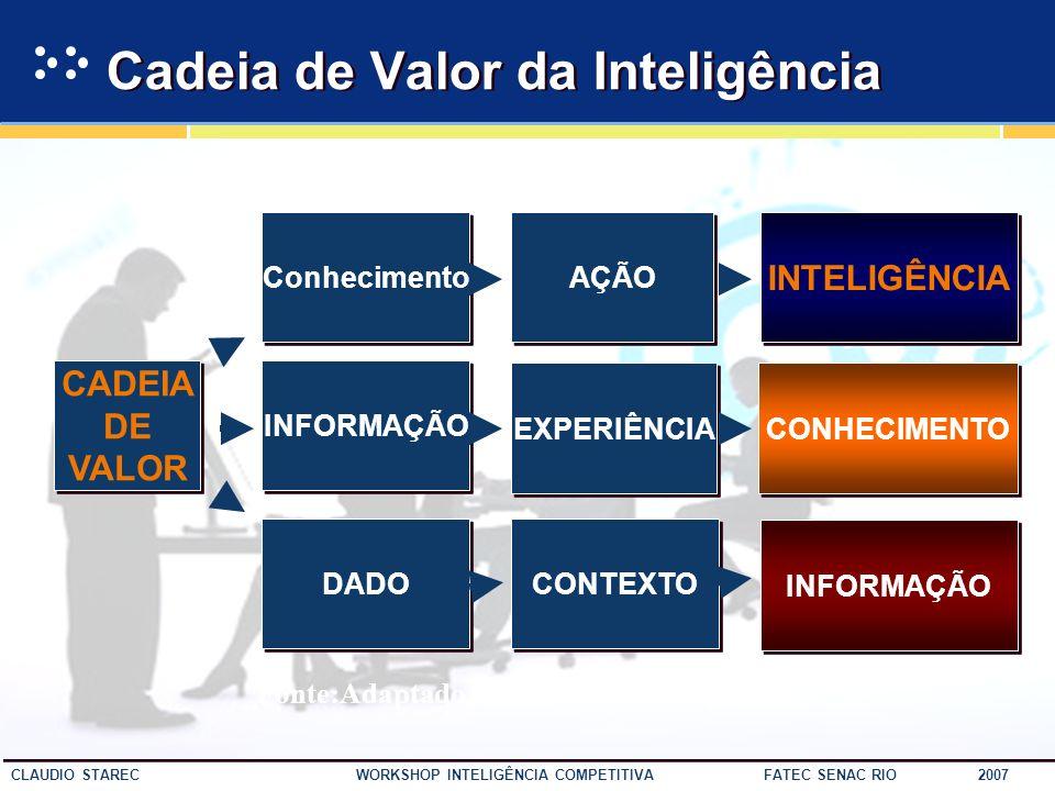 23 CLAUDIO STAREC WORKSHOP INTELIGÊNCIA COMPETITIVA FATEC SENAC RIO 2007 A Missão da Empresa... R R esultado INTELIGÊNCIA