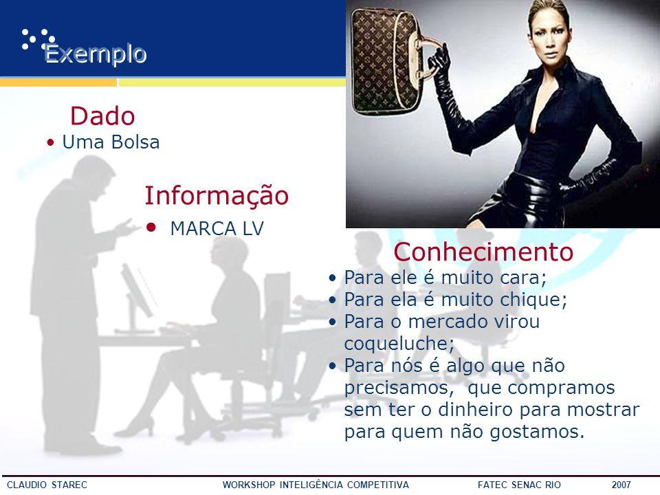 25 CLAUDIO STAREC WORKSHOP INTELIGÊNCIA COMPETITIVA FATEC SENAC RIO 2007 Hierarquia da Informação 80% 15% 5% 20% 25% 55% Fonte: Shaker, Gembicki, 1999