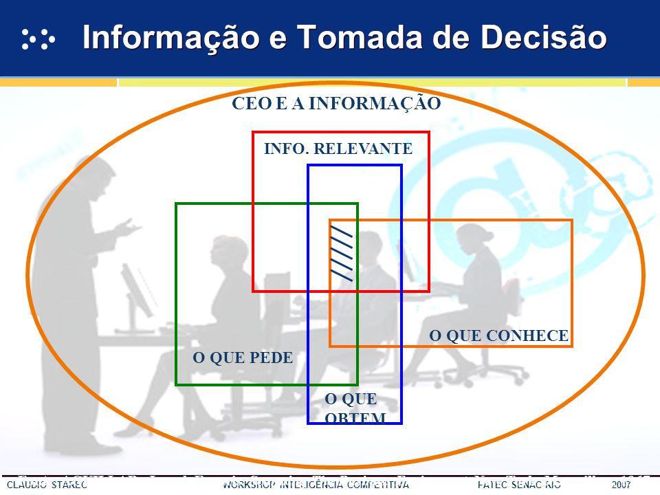 27 CLAUDIO STAREC WORKSHOP INTELIGÊNCIA COMPETITIVA FATEC SENAC RIO 2007 Sem boas informações é impossível tomar boas decisões.