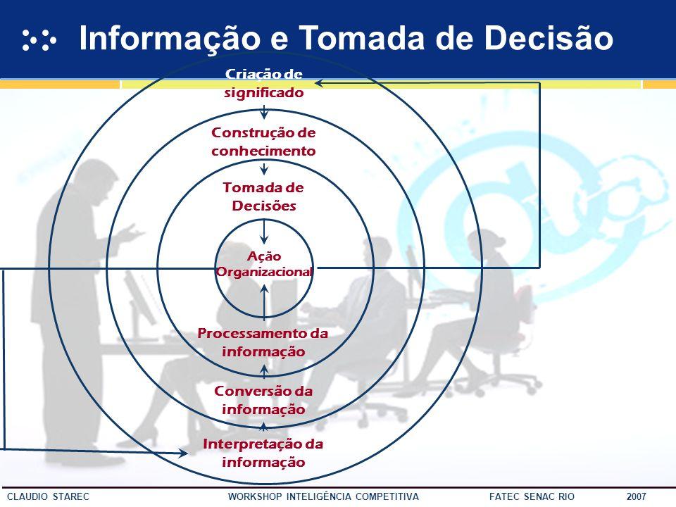 29 CLAUDIO STAREC WORKSHOP INTELIGÊNCIA COMPETITIVA FATEC SENAC RIO 2007 Cara ou coroa ? Resultado: 50% das decisões fracassam Resultado: 50% das deci