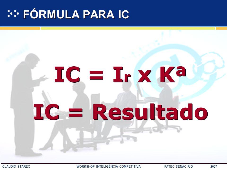 33 CLAUDIO STAREC WORKSHOP INTELIGÊNCIA COMPETITIVA FATEC SENAC RIO 2007 É o uso da informação, não sua simples existência, que permite aos gestores t