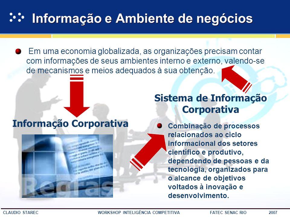 35 CLAUDIO STAREC WORKSHOP INTELIGÊNCIA COMPETITIVA FATEC SENAC RIO 2007 Informação X Conhecimento A nova Revolução Incorporar novos saberes aos conhe