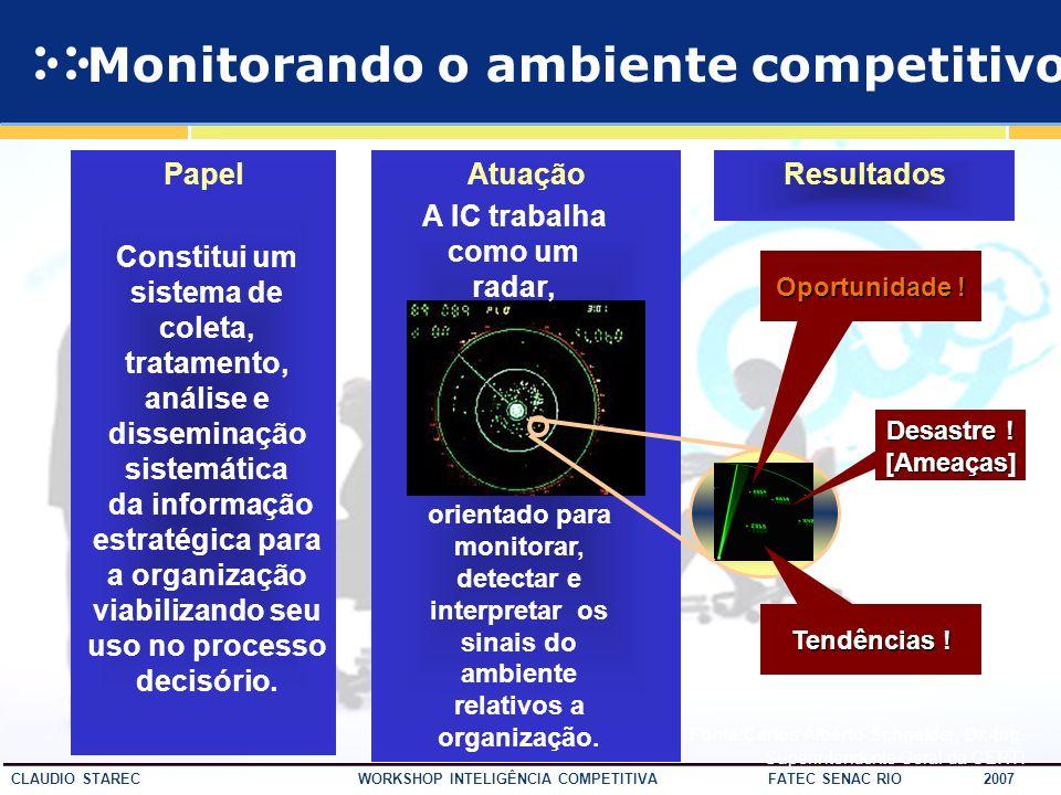 36 CLAUDIO STAREC WORKSHOP INTELIGÊNCIA COMPETITIVA FATEC SENAC RIO 2007 Em uma economia globalizada, as organizações precisam contar com informações