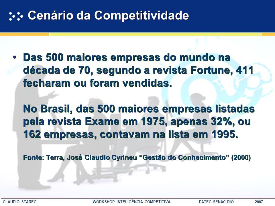 24 CLAUDIO STAREC WORKSHOP INTELIGÊNCIA COMPETITIVA FATEC SENAC RIO 2007 Cadeia de Valor da Inteligência Fonte:Adaptado de KOTLER, Philip, 2002 CADEIA DE VALOR CADEIA DE VALOR INFORMAÇÃO DADO Conhecimento CONTEXTO INFORMAÇÃO CONHECIMENTO EXPERIÊNCIA INTELIGÊNCIA AÇÃO