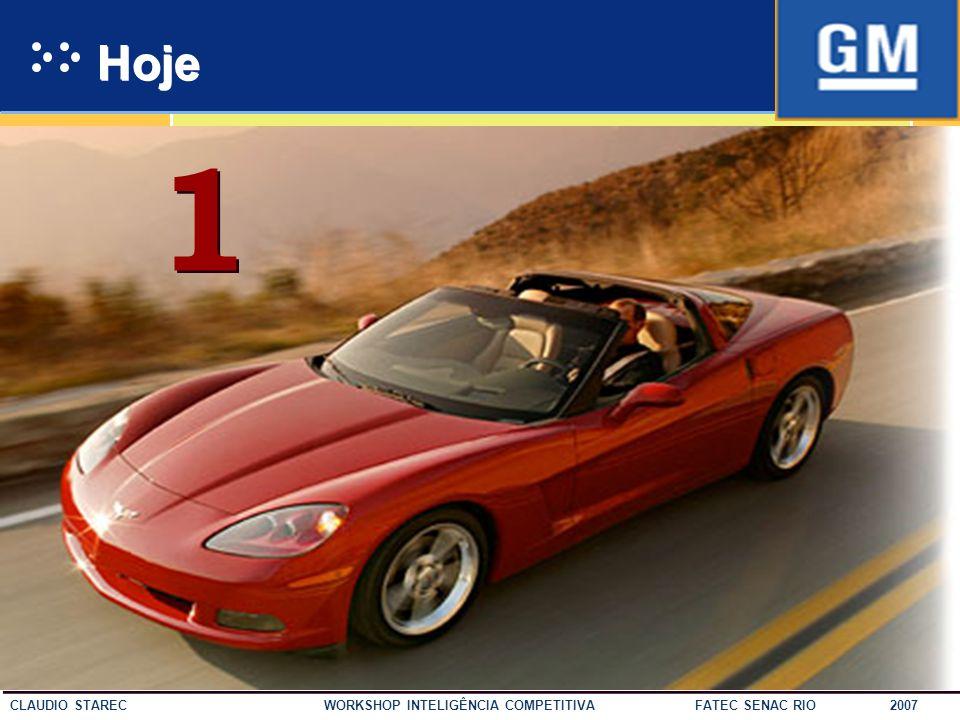 40 CLAUDIO STAREC WORKSHOP INTELIGÊNCIA COMPETITIVA FATEC SENAC RIO 2007 GM X FORD Entre 1920 e 23, a participação da Ford caiu de 55 para 12%... A GM