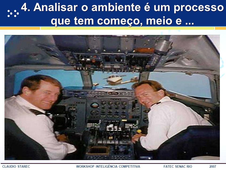 48 CLAUDIO STAREC WORKSHOP INTELIGÊNCIA COMPETITIVA FATEC SENAC RIO 2007 3. Monitorar e analisar o ambiente competitivo é vital...