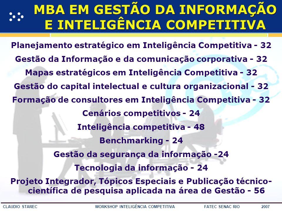 56 CLAUDIO STAREC WORKSHOP INTELIGÊNCIA COMPETITIVA FATEC SENAC RIO 2007 Quiz… 1.IC é um processo que tem começo, meio e _______. 2. Inteligência Comp