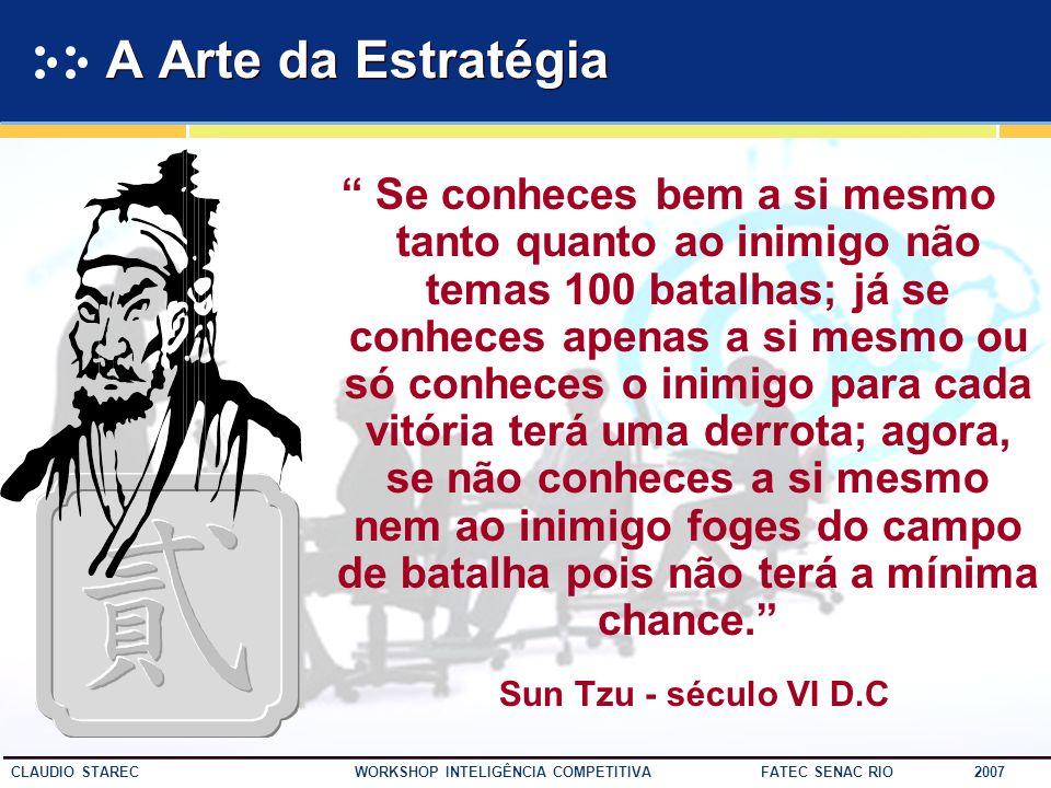 28 CLAUDIO STAREC WORKSHOP INTELIGÊNCIA COMPETITIVA FATEC SENAC RIO 2007 Informação e Tomada de Decisão O QUE PEDE O QUE OBTEM CEO E A INFORMAÇÃO O QUE CONHECE INFO.
