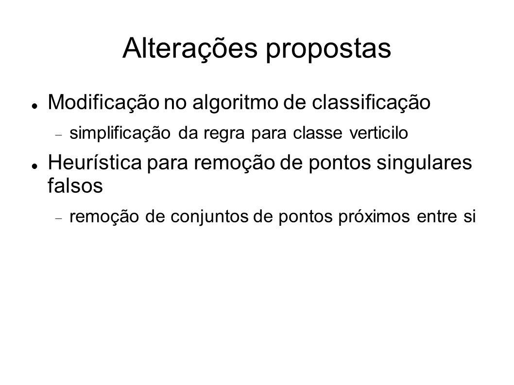 Alterações propostas Modificação no algoritmo de classificação simplificação da regra para classe verticilo Heurística para remoção de pontos singular