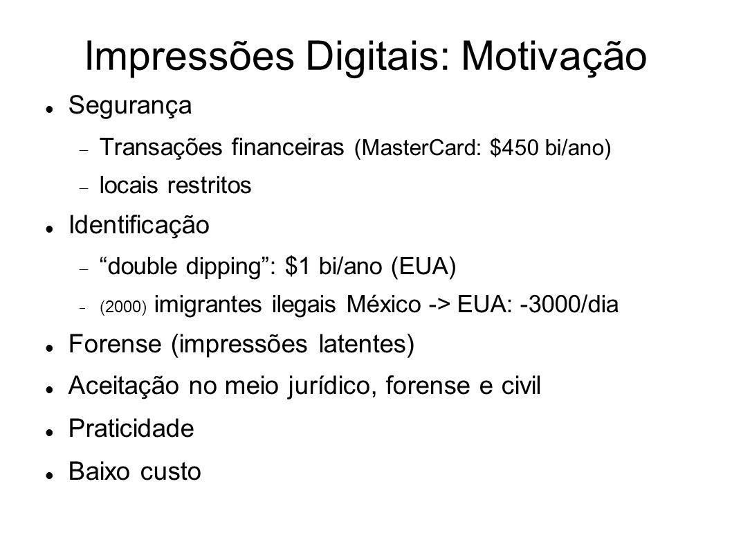Impressões Digitais: Motivação Segurança Transações financeiras (MasterCard: $450 bi/ano) locais restritos Identificação double dipping: $1 bi/ano (EU