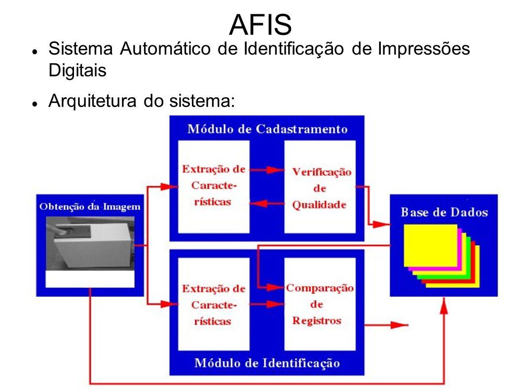 AFIS Sistema Automático de Identificação de Impressões Digitais Arquitetura do sistema: