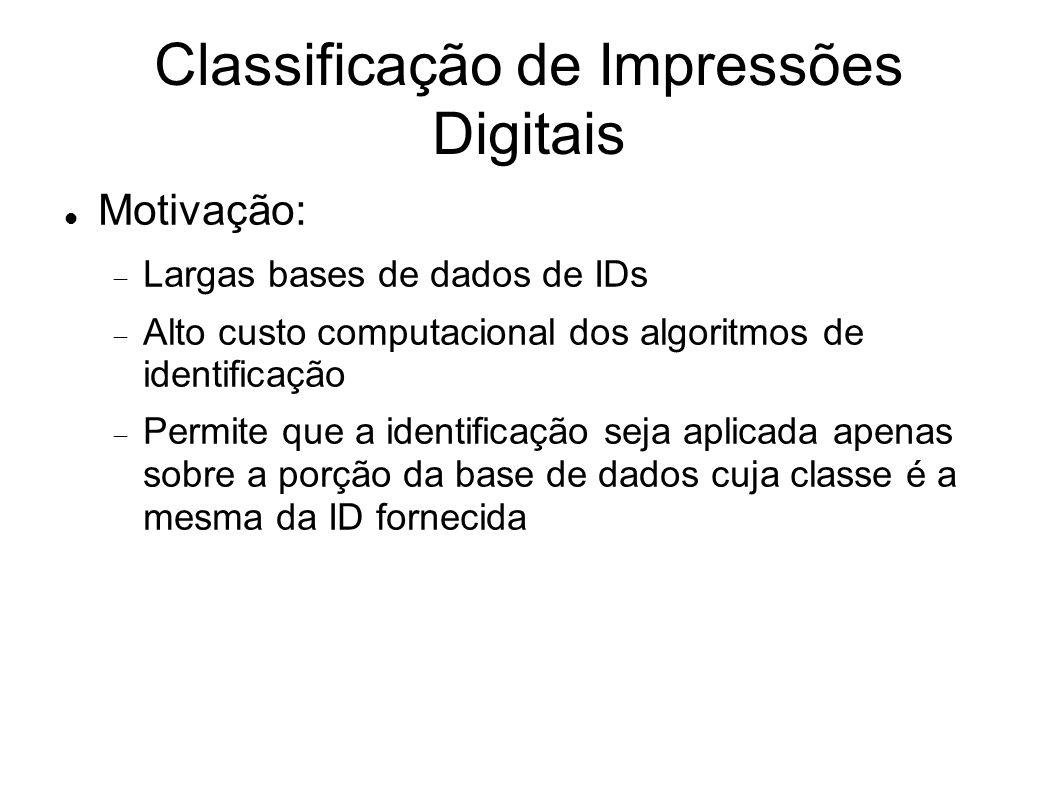 Classificação de Impressões Digitais Motivação: Largas bases de dados de IDs Alto custo computacional dos algoritmos de identificação Permite que a id