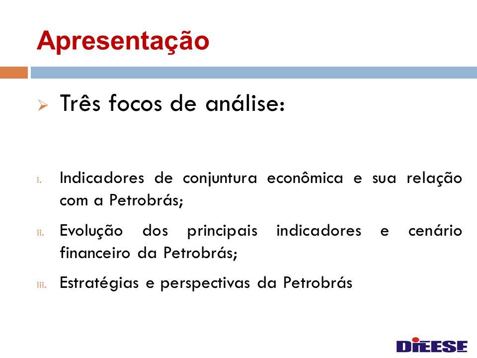 Apresentação Três focos de análise: i. Indicadores de conjuntura econômica e sua relação com a Petrobrás; ii. Evolução dos principais indicadores e ce
