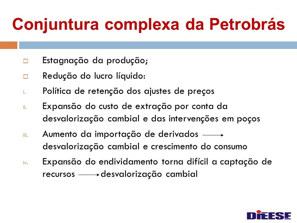 Conjuntura complexa da Petrobrás Estagnação da produção; Redução do lucro líquido: i. Política de retenção dos ajustes de preços ii. Expansão do custo
