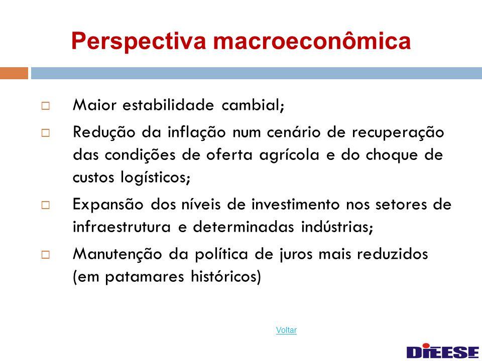 Perspectiva macroeconômica Maior estabilidade cambial; Redução da inflação num cenário de recuperação das condições de oferta agrícola e do choque de