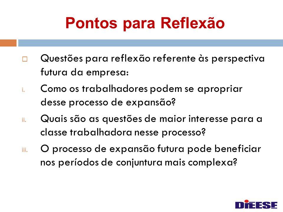 Pontos para Reflexão Questões para reflexão referente às perspectiva futura da empresa: i. Como os trabalhadores podem se apropriar desse processo de