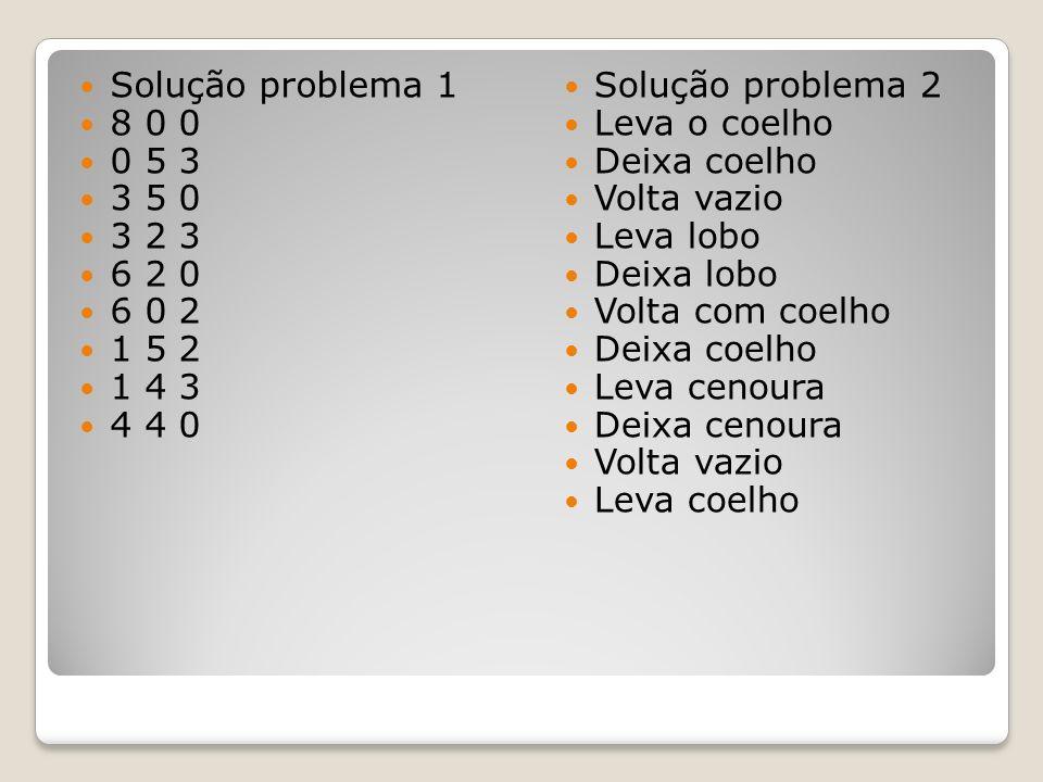 Solução problema 1 8 0 0 0 5 3 3 5 0 3 2 3 6 2 0 6 0 2 1 5 2 1 4 3 4 4 0 Solução problema 2 Leva o coelho Deixa coelho Volta vazio Leva lobo Deixa lob