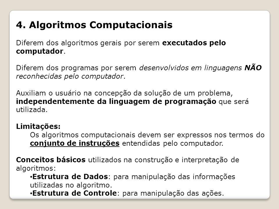 4. Algoritmos Computacionais Diferem dos algoritmos gerais por serem executados pelo computador. Diferem dos programas por serem desenvolvidos em ling