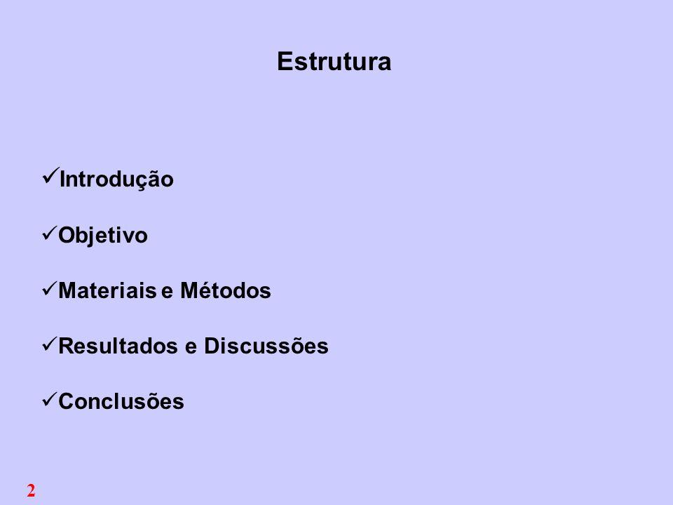 2 Introdução Objetivo Materiais e Métodos Resultados e Discussões Conclusões Estrutura