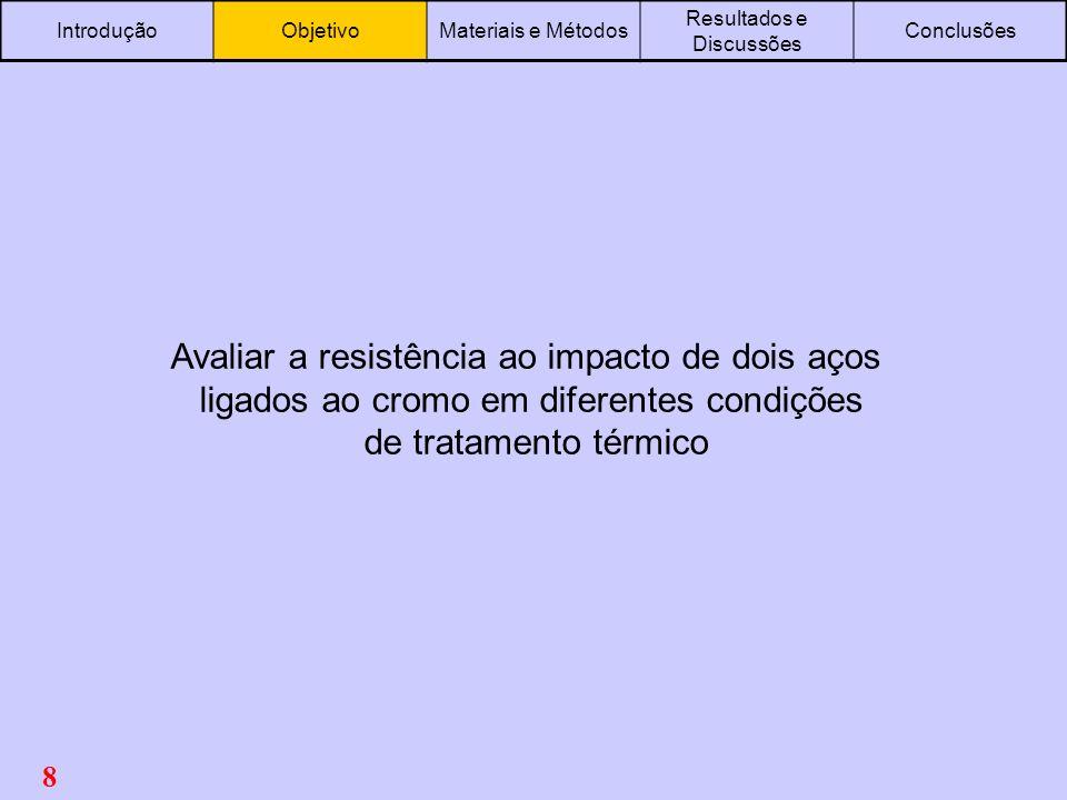 9 IntroduçãoObjetivoMateriais e Métodos Resultados e Discussões Conclusões CCr Liga A0,3 - 0,52,5 - 4 Liga B0,3 - 0,53,5 - 5 Composição química nominal (% em massa) 0 2 4 0 1 2 3 4 5 6 7 8 9 10 11 12 13 14 15 550ºC 500ºC 450ºC 400ºC 600ºC 980ºC – 2 hs Representação esquemática do ciclo de tratamento térmico de têmpera e revenido