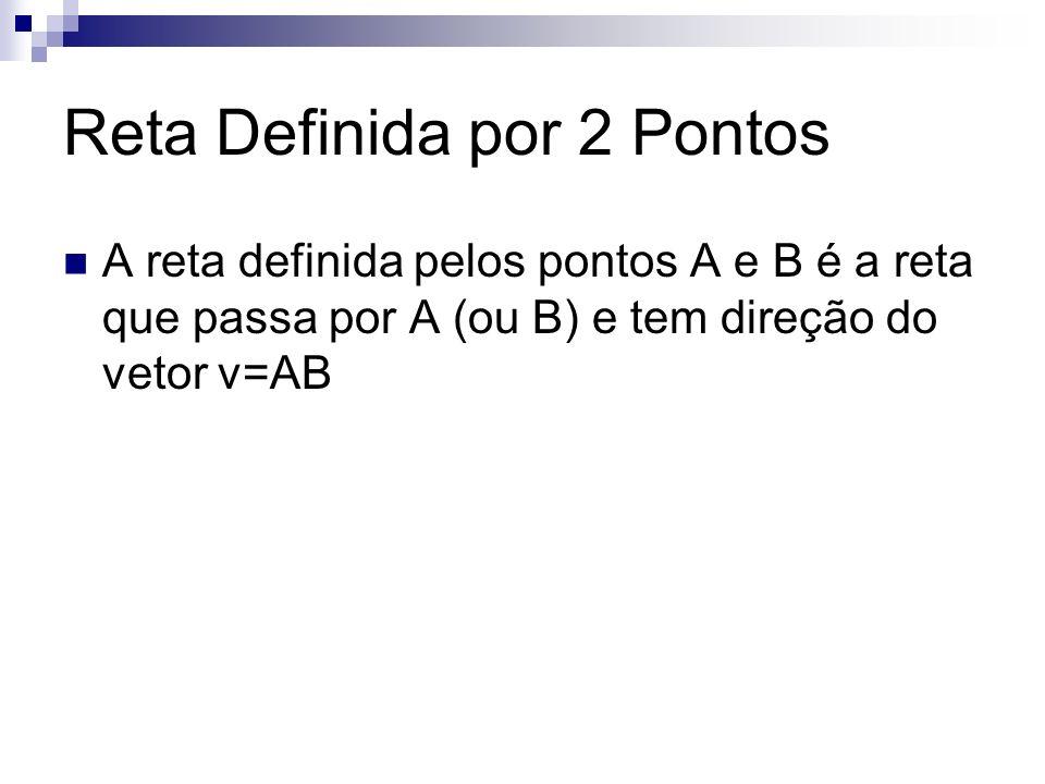 Reta Definida por 2 Pontos A reta definida pelos pontos A e B é a reta que passa por A (ou B) e tem direção do vetor v=AB