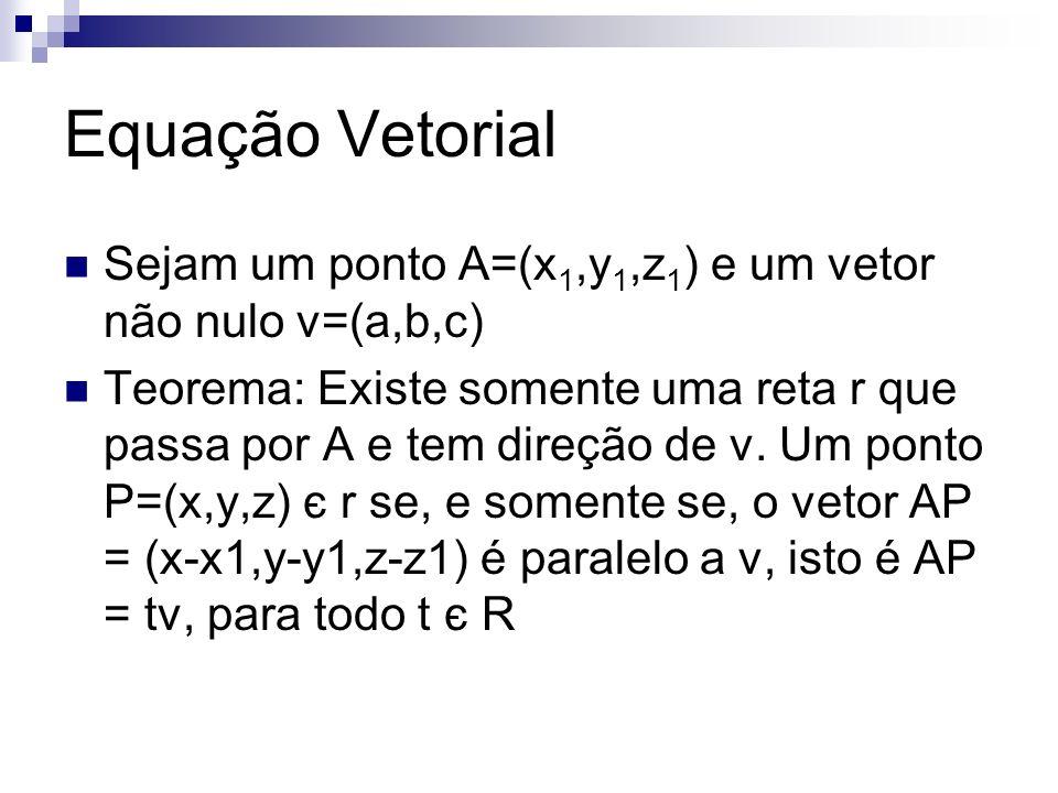 Equação Vetorial Sejam um ponto A=(x 1,y 1,z 1 ) e um vetor não nulo v=(a,b,c) Teorema: Existe somente uma reta r que passa por A e tem direção de v.