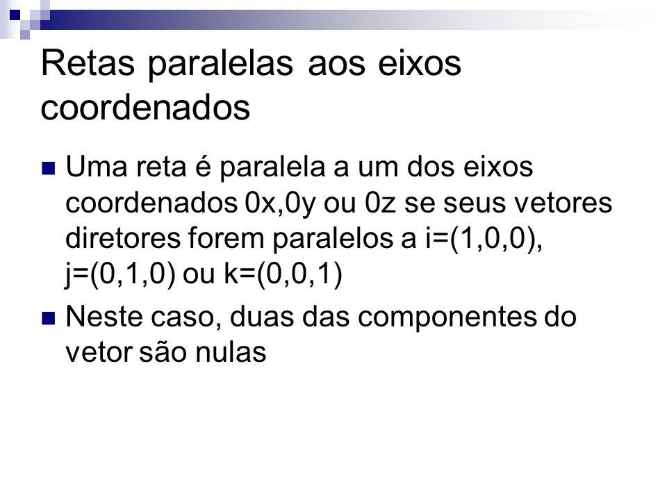 Retas paralelas aos eixos coordenados Uma reta é paralela a um dos eixos coordenados 0x,0y ou 0z se seus vetores diretores forem paralelos a i=(1,0,0)