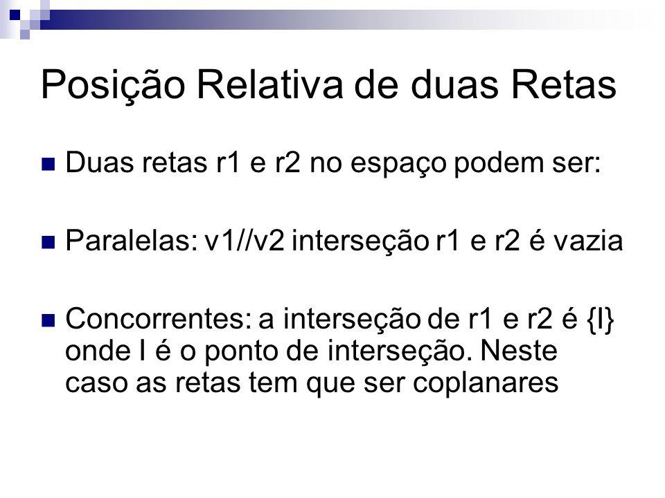 Posição Relativa de duas Retas Duas retas r1 e r2 no espaço podem ser: Paralelas: v1//v2 interseção r1 e r2 é vazia Concorrentes: a interseção de r1 e
