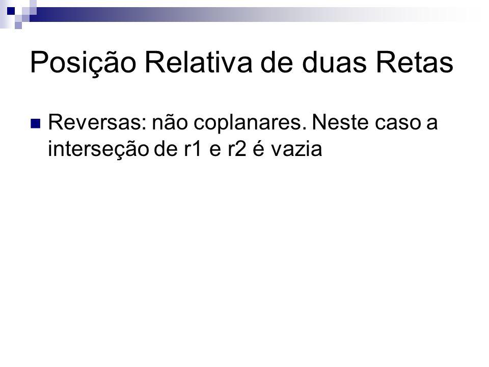 Reversas: não coplanares. Neste caso a interseção de r1 e r2 é vazia Posição Relativa de duas Retas