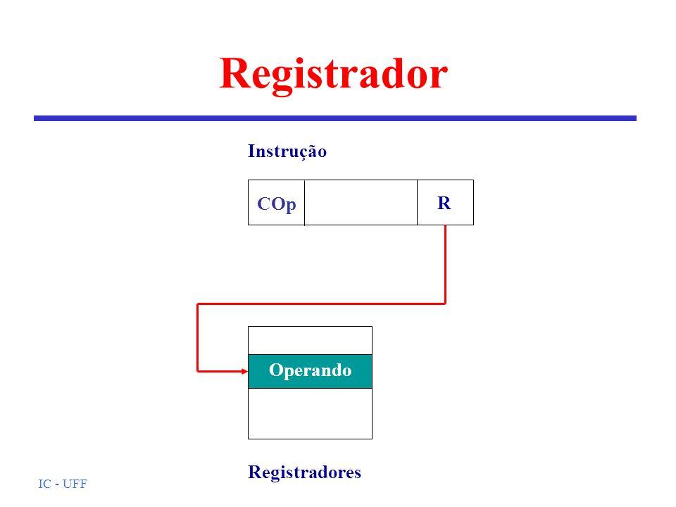 IC - UFF Registrador R Registradores Instrução Operando COp